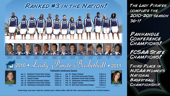 20-WomensBasketball2