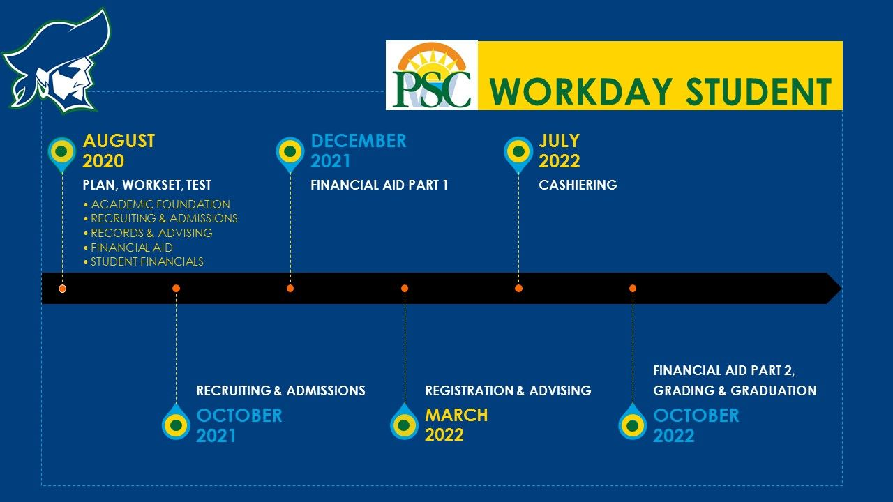 decorative image of Student-Timeline , Workday 2020-08-06 15:10:01